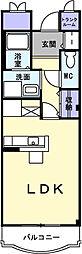 アンジュ西京極[2階]の間取り