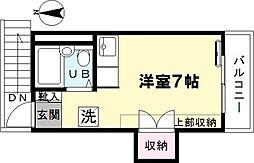 (仮)上石神井ハイツ[201号室]の間取り