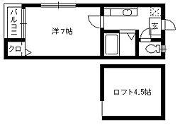 うぃんぐ平尾[2階]の間取り