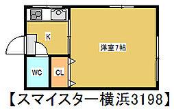東白楽駅 3.0万円