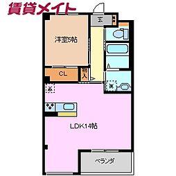 近鉄富田駅 6.6万円
