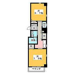 北茅ヶ崎駅 7.6万円