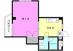 第5チフネマンション[301 号室号室]の間取り