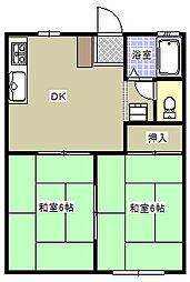 メゾンシナリオB103[103号室]の間取り