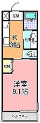 SAMURAI HITACHI[201号室]の間取り