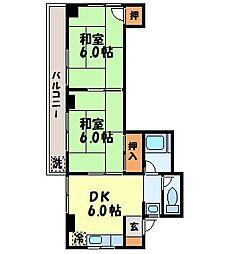 川崎第二ビル[201号室]の間取り