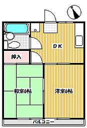 ハピネス柴崎 西 1階2DKの間取り