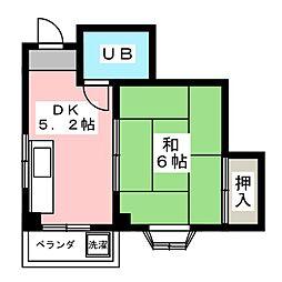 中板橋駅 5.4万円