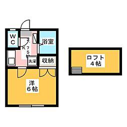 ネクステージ西川田[1階]の間取り