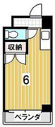 ウイング佐藤[2階]の間取り