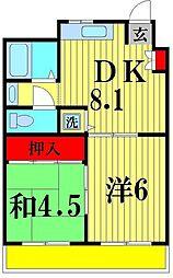 キャッスル北松戸[5階]の間取り