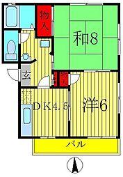 フレグランス千代田[201号室]の間取り