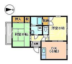 ルウインズ宮下1 1階2DKの間取り