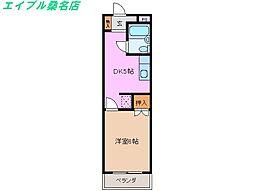 三重県桑名市今北町の賃貸アパートの間取り