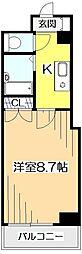 ジュノクール国分寺[2階]の間取り