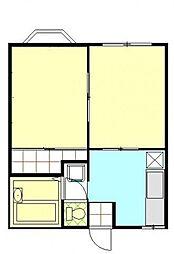 神奈川県横浜市港南区笹下7丁目の賃貸アパートの間取り