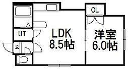 北海道札幌市豊平区平岸三条17の賃貸アパートの間取り