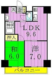 プロフィットリンク竹ノ塚[4階]の間取り