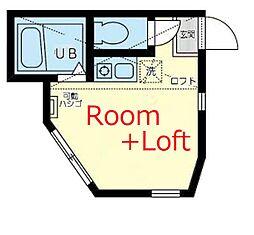 ユナイト和田町ピートダイ 1階ワンルームの間取り