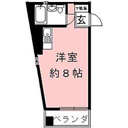 Casa di verde[501号室]の間取り