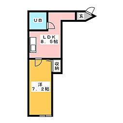 牛田駅 4.8万円