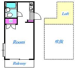 上尾駅 3.1万円