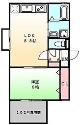 ラ・ラ・フィオーレ堺東[2階]の間取り