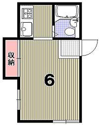 STH紫野[207号室]の間取り