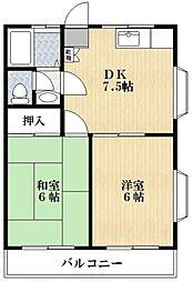 レスポワール宮崎I[1階]の間取り