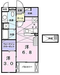 エクセル杉ノ木[2階]の間取り