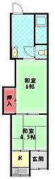 京阪本線 西三荘駅 徒歩9分の賃貸テラスハウス
