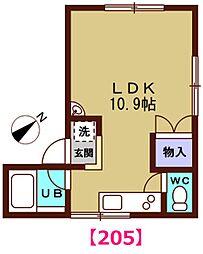 ホワイトハイツA[205号室]の間取り