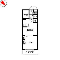 町屋駅 7.0万円
