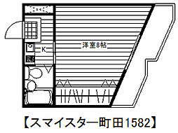 かしわ台駅 2.4万円