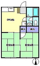 清風ハイツA[102号室]の間取り