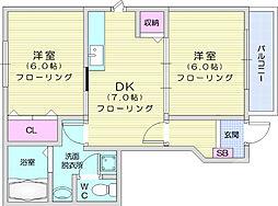 JR東北本線 岩沼駅 徒歩28分の賃貸アパート 1階2DKの間取り