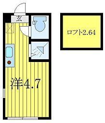 都営三田線 本蓮沼駅 徒歩8分の賃貸アパート