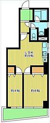 SDC榎本ビル[3階]の間取り