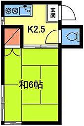 登喜和荘[2-5号室]の間取り