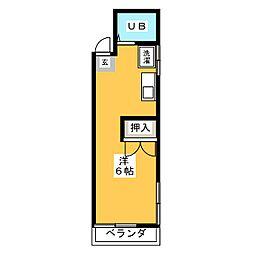 国分寺駅 4.0万円