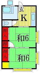 中田荘[2階]の間取り
