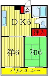 ドフィーヌ常盤平II[2階]の間取り