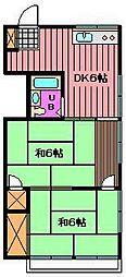 コーポ丹野[203号室]の間取り