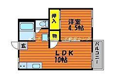 岡山県岡山市北区神田町1丁目の賃貸アパートの間取り