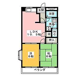 レジデンス大沢[2階]の間取り