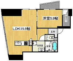 京阪本線 神宮丸太町駅 徒歩7分