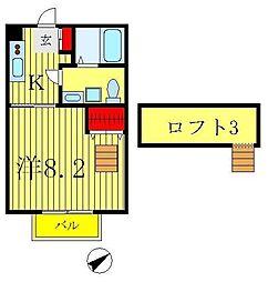 セナリオフォルム松戸新田[2階]の間取り