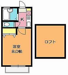 パシフィックパレス北本[2階]の間取り