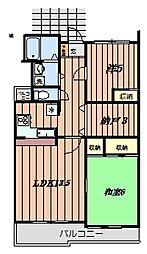 ラックスハイム鶴川2[102号室]の間取り