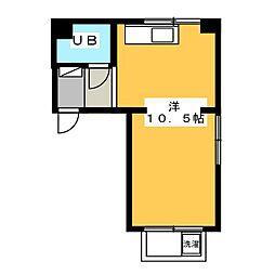 SHINYO CORPO[2階]の間取り